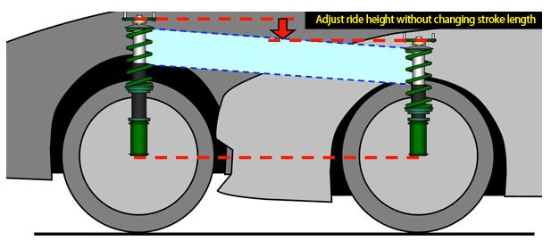 regulacion altura