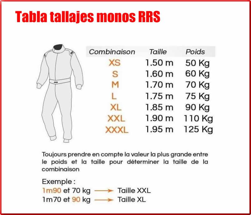 TABLA TALLAJES MONOS RRS